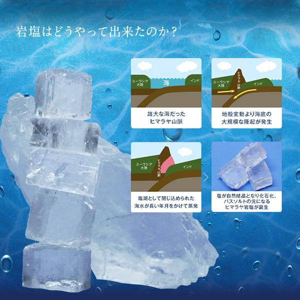 高級岩塩のクレールソルト