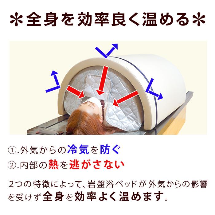 梅研本舗の岩盤浴ベッド用ウォーミングドームの特徴1